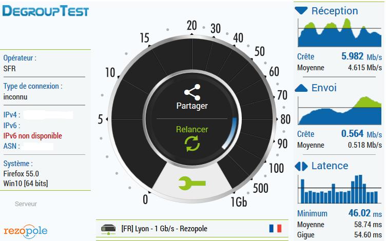 Comment mesurer la vitesse d'une connexion internet
