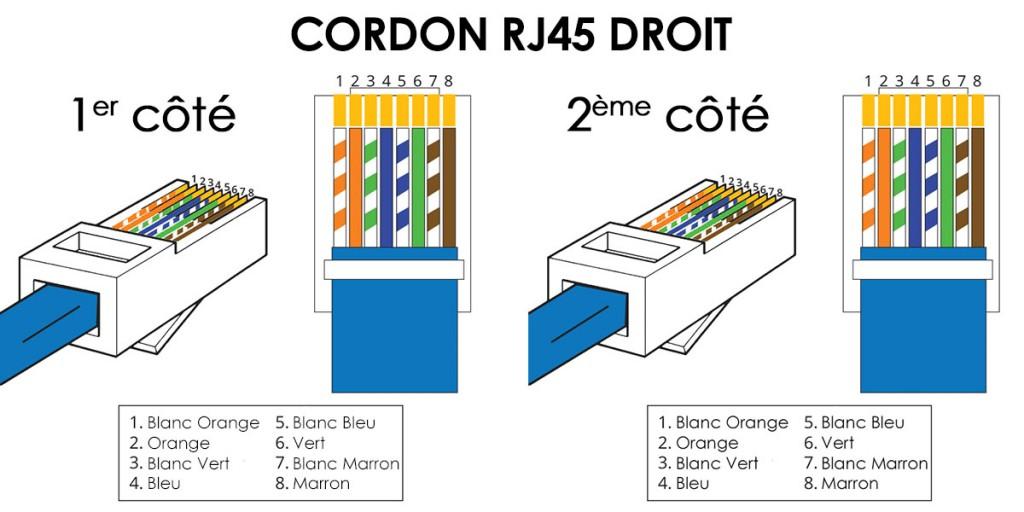 Norme-câblage-Prise-RJ45-2