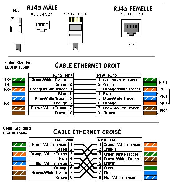 Norme-câblage-Prise-RJ45-4