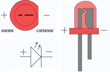 Reconnaitre le sens d'une diode LED